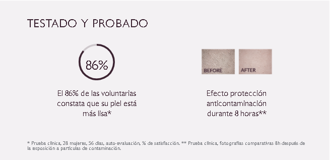 SERUM VINEACTIV RESULTADOS